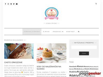 Jedzenie, pizzeria i pizzerie Kraków
