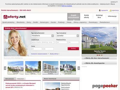 Mieszkania do wynajęcia Warszawa