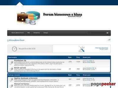 Forum biznesowe